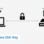 How To Set Up SSH Keys Authentication On Linux
